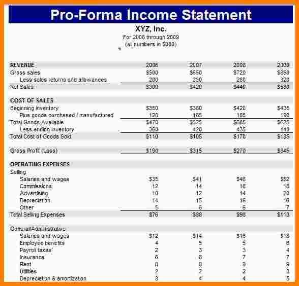 Sample Pro Forma Income Statement. 1 Pro Forma Pro Forma Income ...
