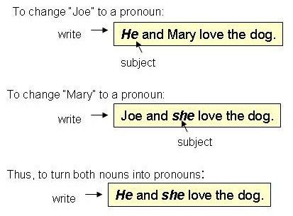 Faulty Pronoun Reference
