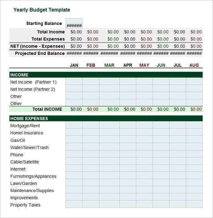 Yearly Budget Templates – 5+ Free Word, Excel Documents | Free ...