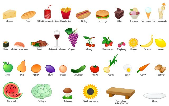 Foods with Carbohydrates Clip Art – Clipart Free Download
