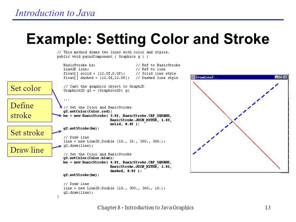 Introduction to Java Chapter 8 - Introduction to Java Graphics1 ...