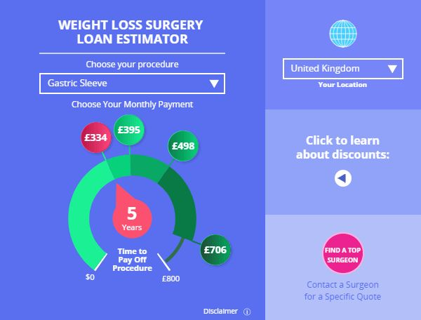 Bariatric Surgery Cost in 2017 - With or Without Insurance ...