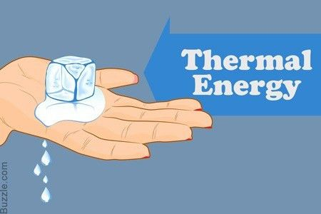 Example Of Thermal Energy | World of Examples