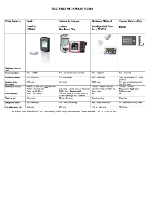 Top Insulin Pump Comparison Charts free to download in PDF, Word ...