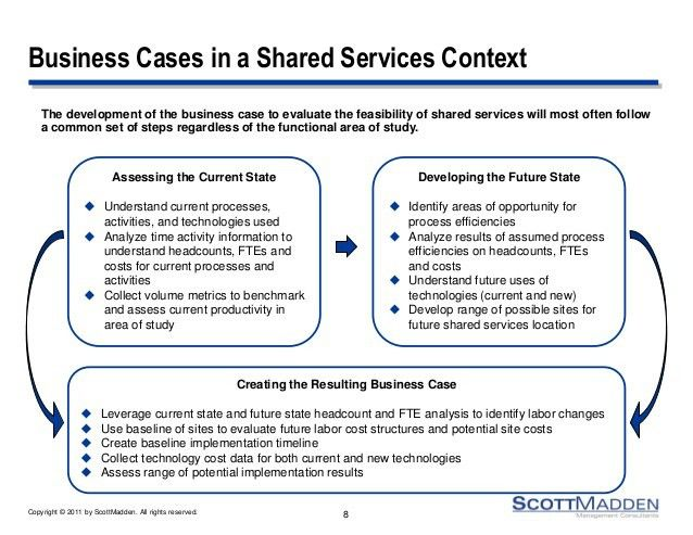 Building a Business Case for Shared Services