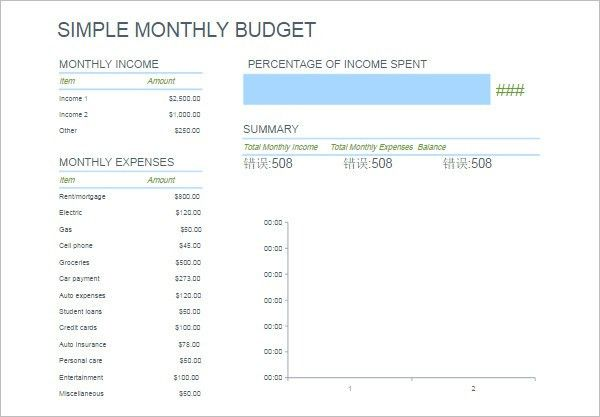 Budget Planner Templates - Free Word, PDF Documents   Creative ...