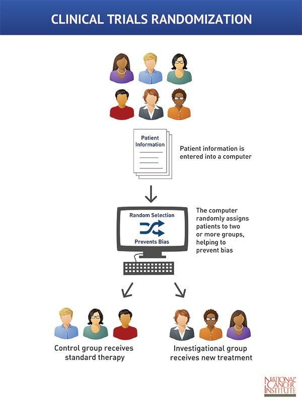 Randomization and Bias in Cancer Clinical Trials - National Cancer ...