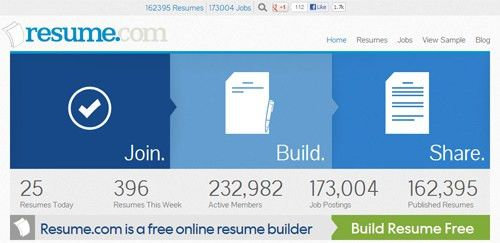 10 Free Online Tools To Create Professional Resumes - Hongkiat