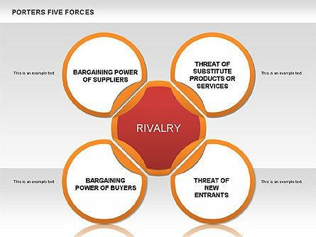 Porter's Five Forces for Presentations in PowerPoint and Keynote ...
