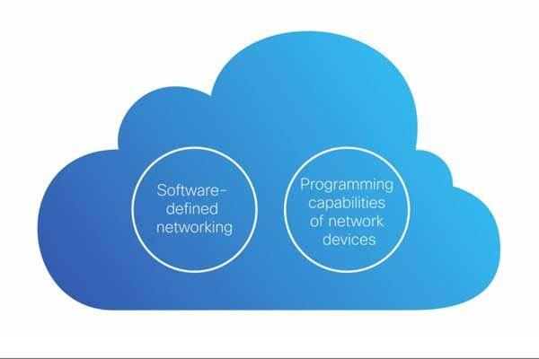 Data Center Automation - Cisco