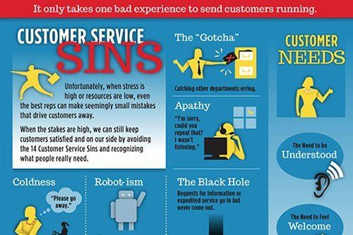 Great Customer Service Training: Getting Back to Basics: A ...