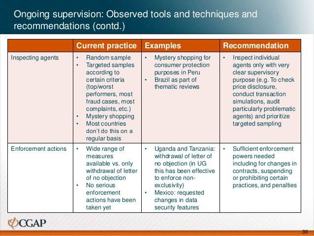 Experience in Supervising Banks and Non-banks Operating through Agent…