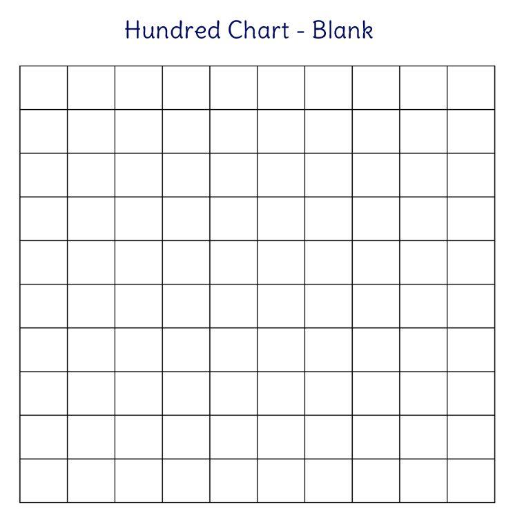 Mt. Tahoma Montessori School | 100-counting-chart-blank | Harshil ...