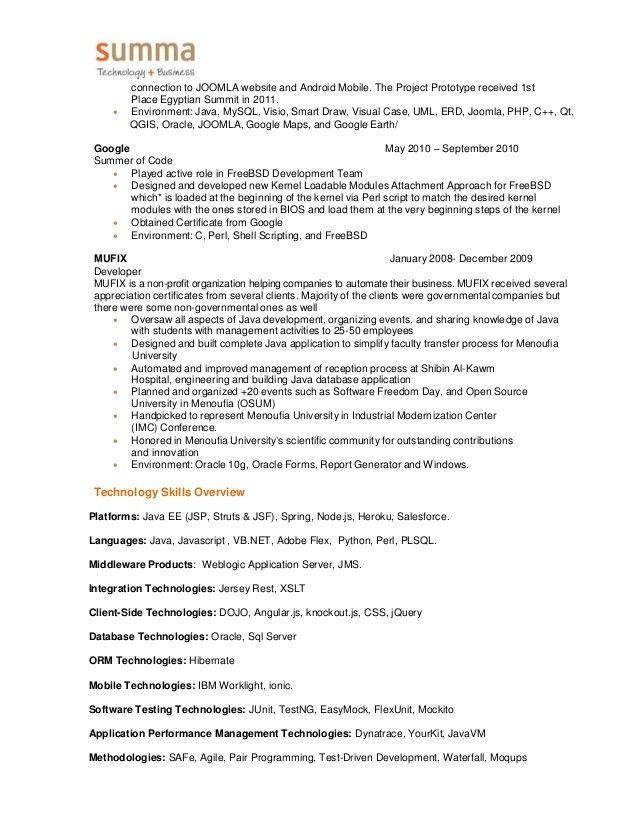 Resume for Mohamed Farag