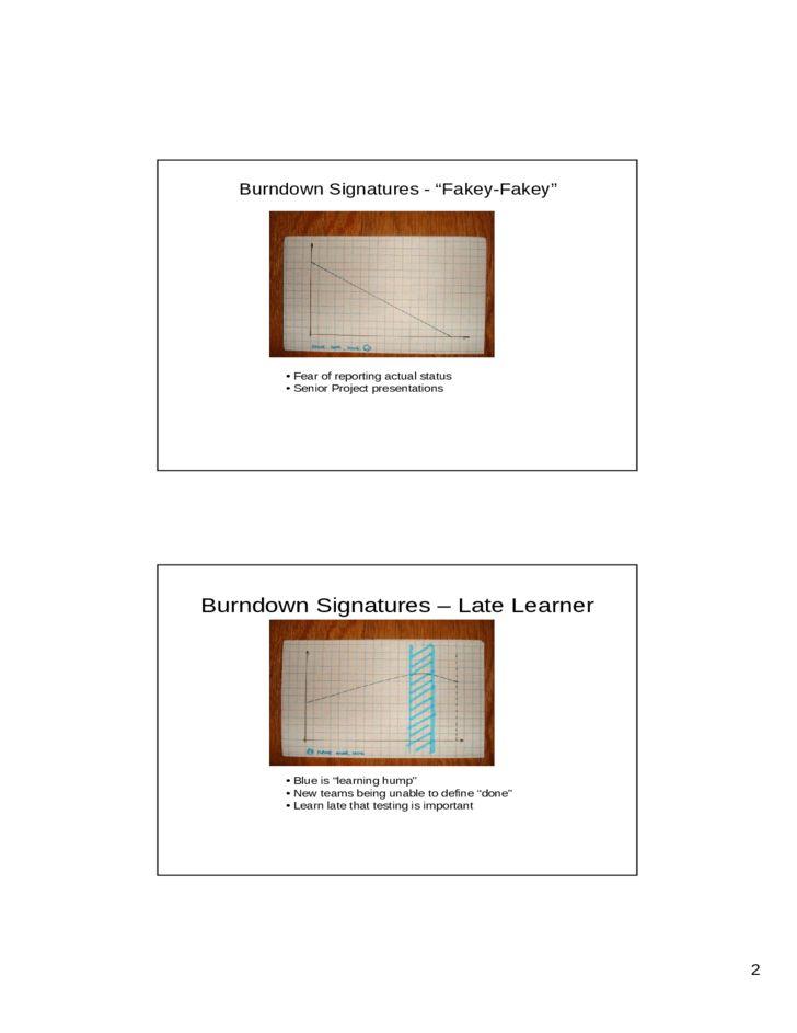 Sample Chart Templates » Burndown Chart Template - Free Charts ...