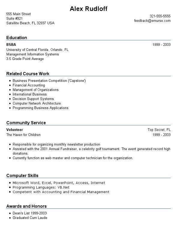 Resume Templates No Experience. Job Resume Examples No Experience ...
