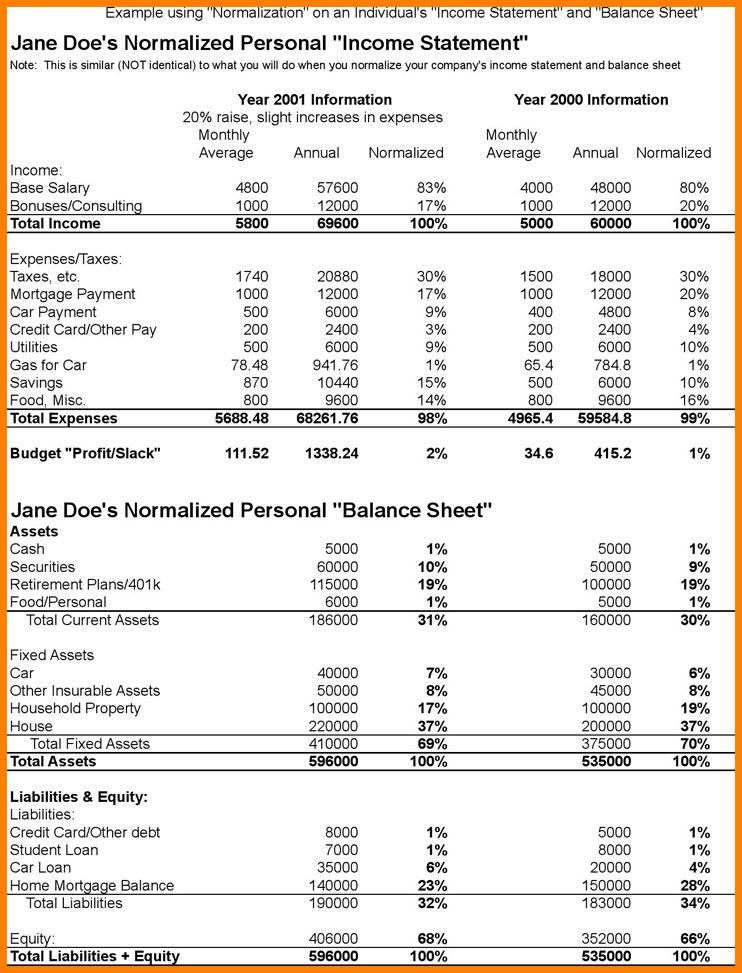 7+ sample of balance sheet statement | Case Statement 2017