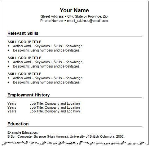 Awesome Easy Resume Format 5 - CV Resume Ideas