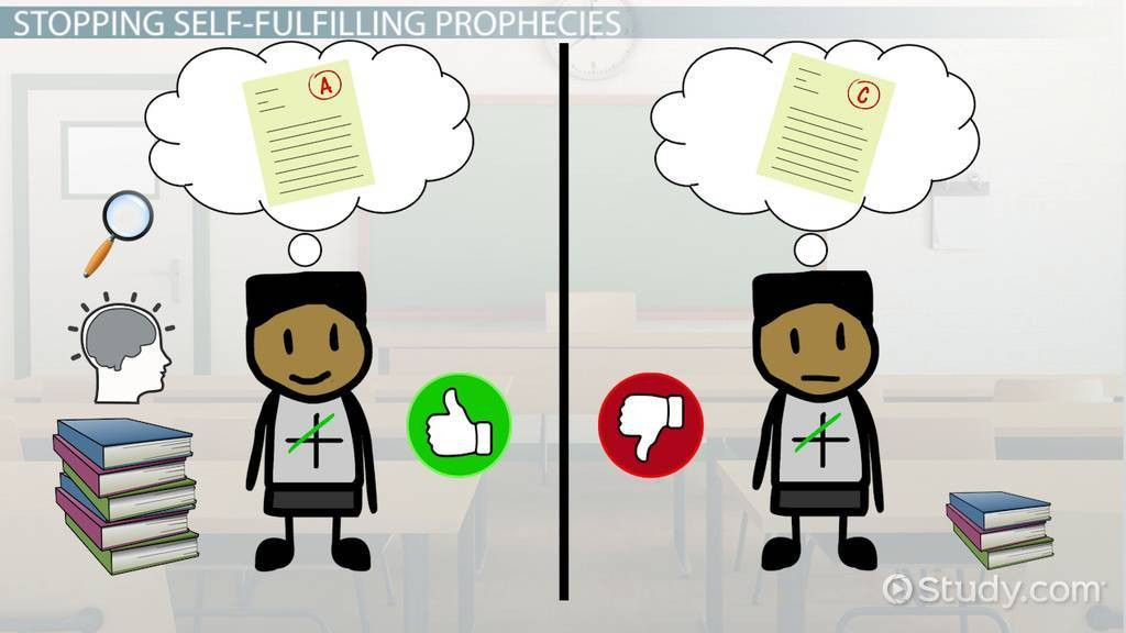 Self-Fulfilling Prophecies in Psychology: Definition & Examples ...