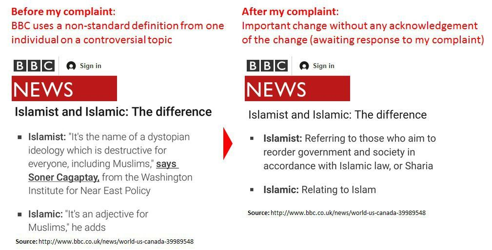 BBC Changes Definition of 'Islamist' on Front Page Story After ...