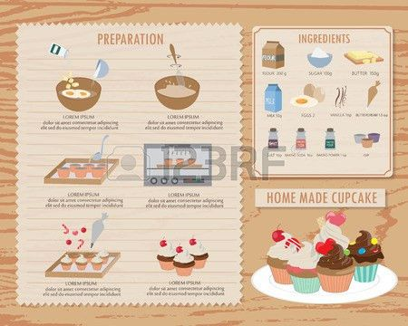 How To Make Cupcake Receipt,food And Sweet Infographics Background ...