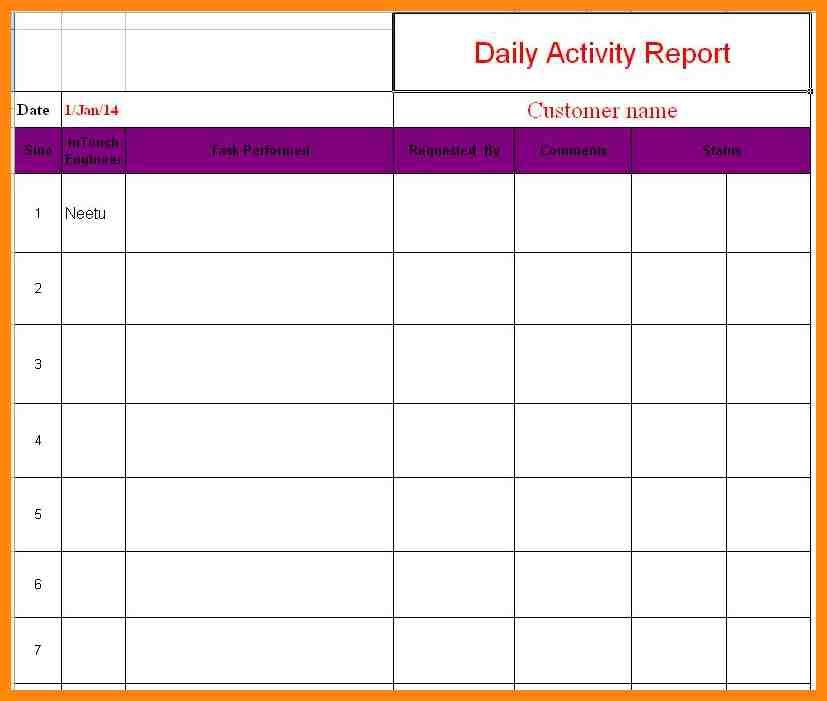 7+ daily work report format in excel | nurse resumed