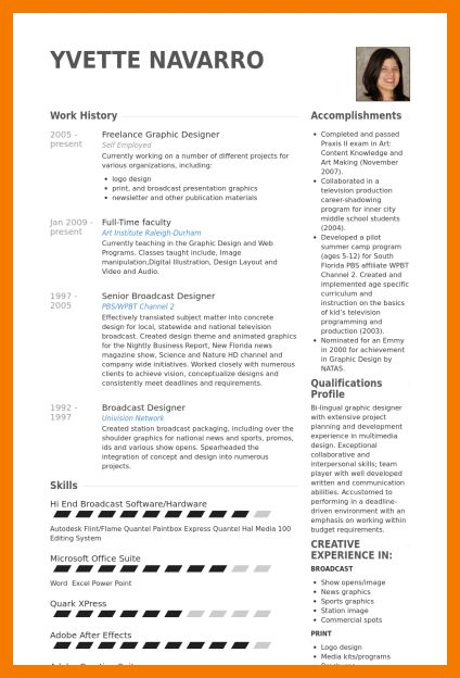 9+ graphic designer sample cv | resume holder