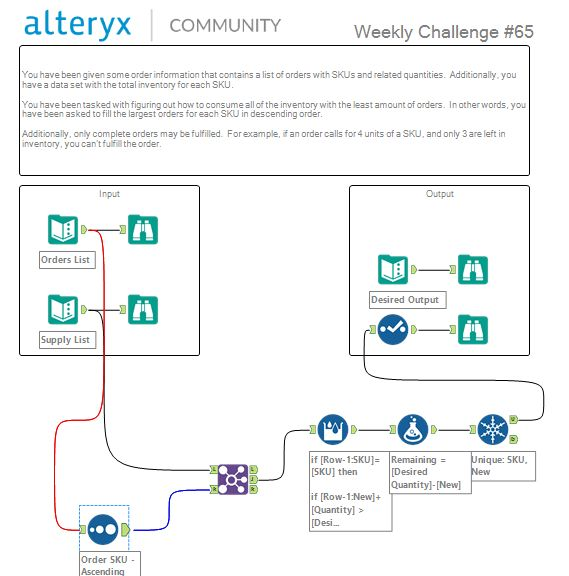 Challenge #65: Fulfilling Inventory Orders - Alteryx Community