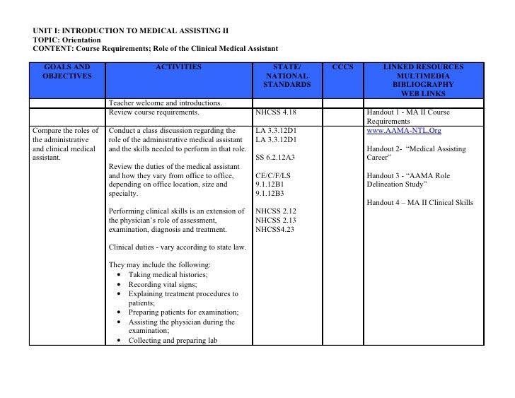 Medical Assisting II Clinical 2007.doc
