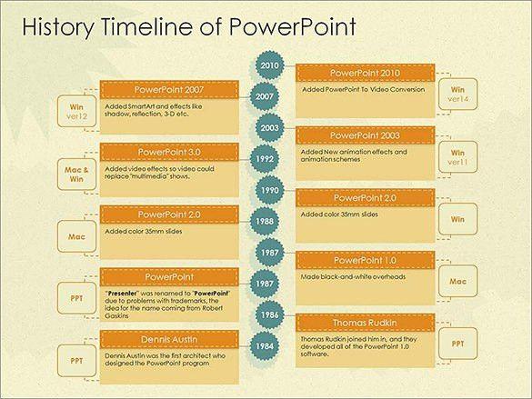 8+ Historical Timeline Templates – Free PDF, PPT Format Download ...