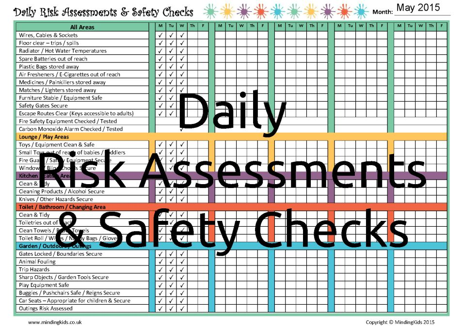 Risk Assessments Pack - MindingKids