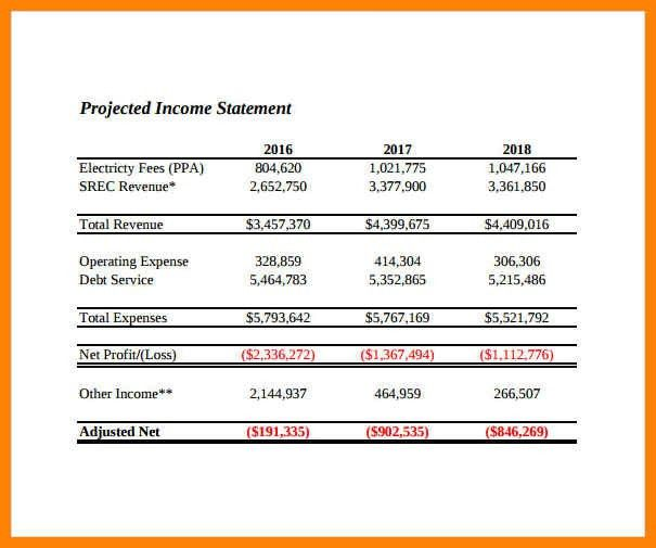 income statement sample | art resumes