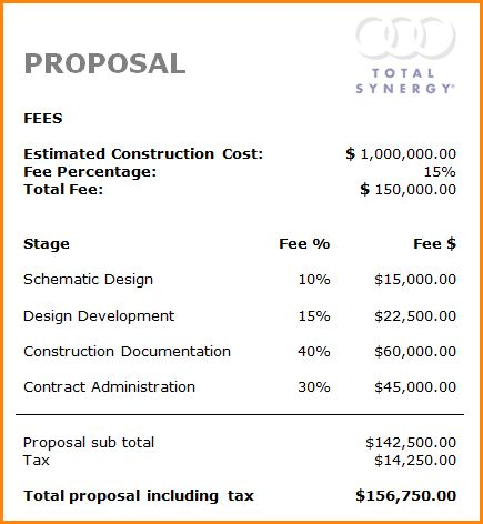 9+ how to write a proposal for construction project | receipts ...
