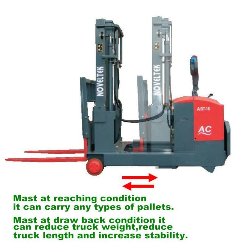 Pedestrian Counterbalanced Electric Long Reach Forklift Truck ...