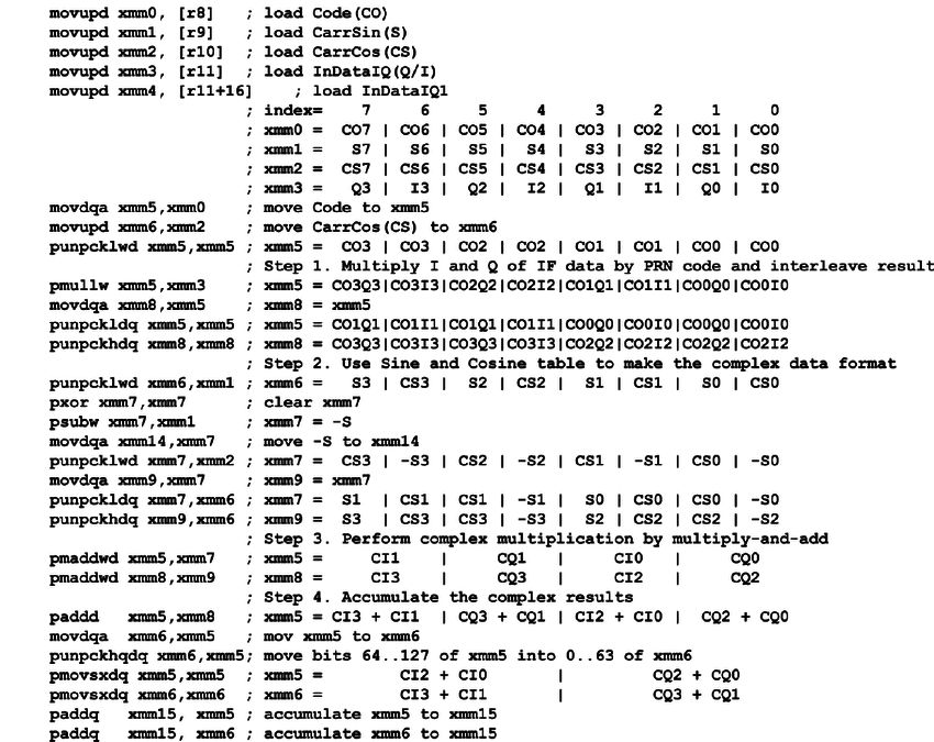 Assembly code example of software correlator using SIMD instructions.