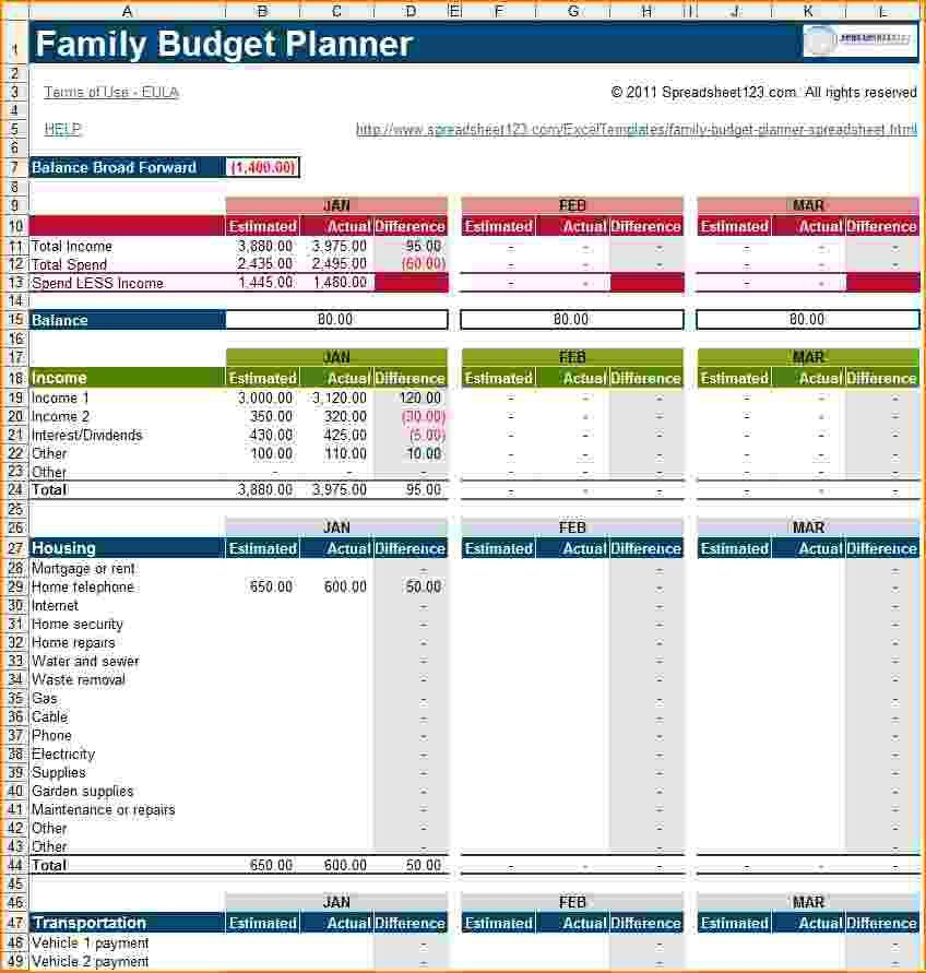 5+ household budget templates | bibliography format