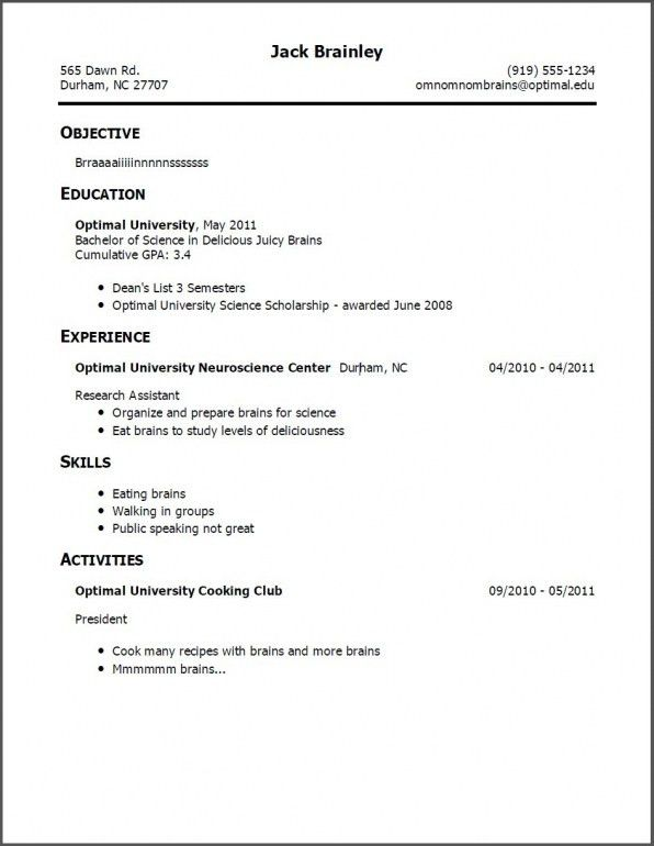 sample resume template free examples with writing tips of ...