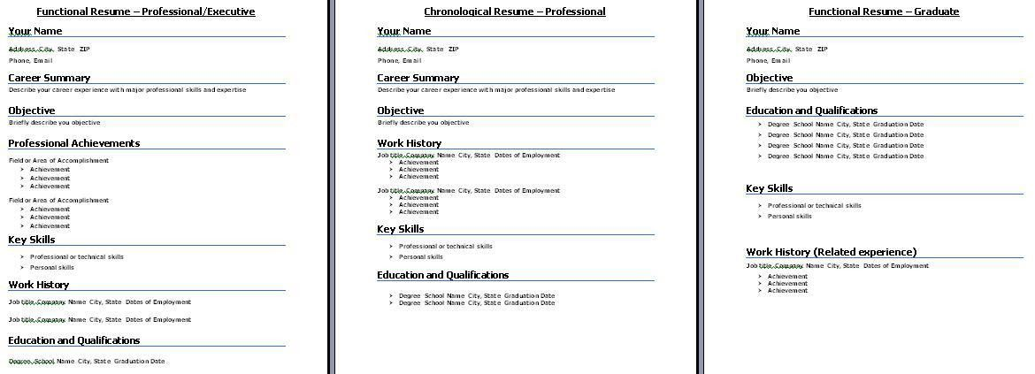Chronological Resume Template, Format and Examples