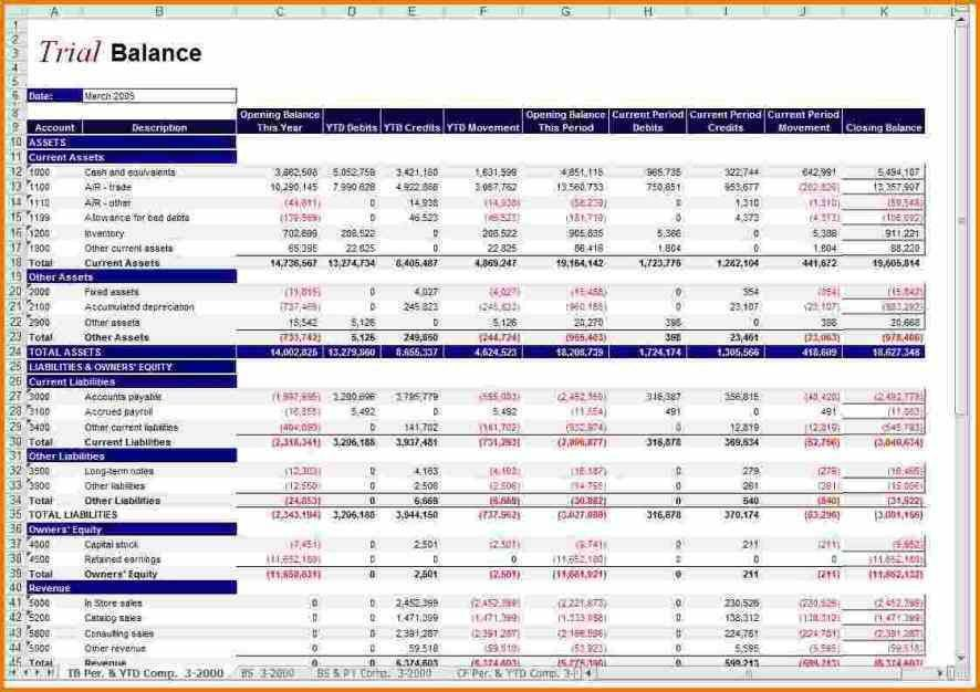 Monthly Financial Report Excel Template Monthly Management Report
