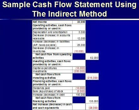 It's Easy to Read Financial Statements!