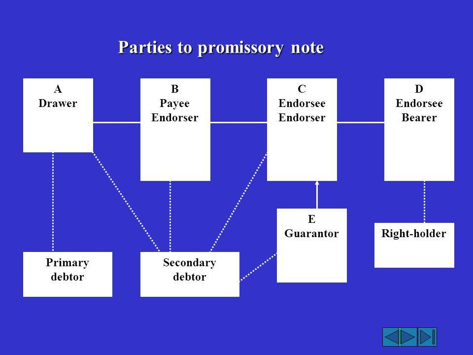 Chapter 10 Negotiable instrument law - ppt download