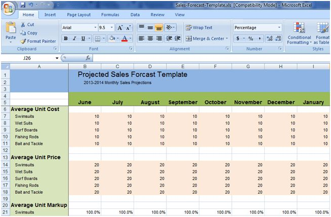 Projected Sales Forecast Template Excel XLS - Project Management ...