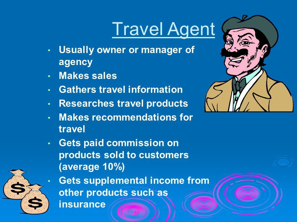 Dealing with Dreams: The Travel Agency Industry - ppt video online ...