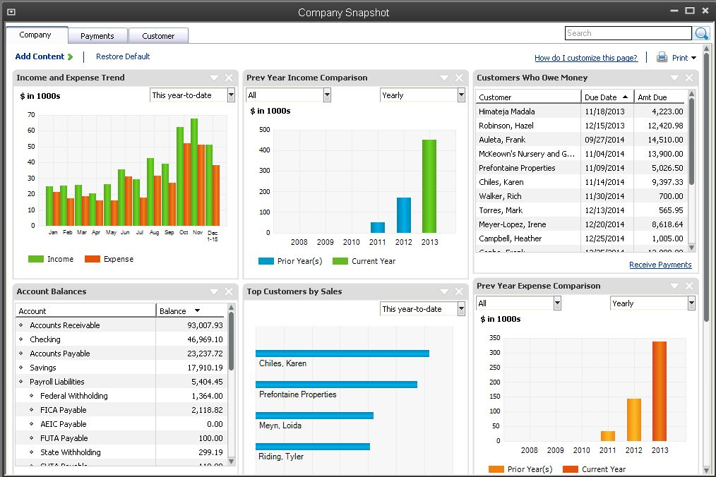 Reporting & Finances - QuickBooks Desktop Enterprise