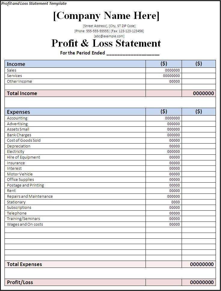 Profit & Loss And Balance Sheet Profit Loss Statement Template ...