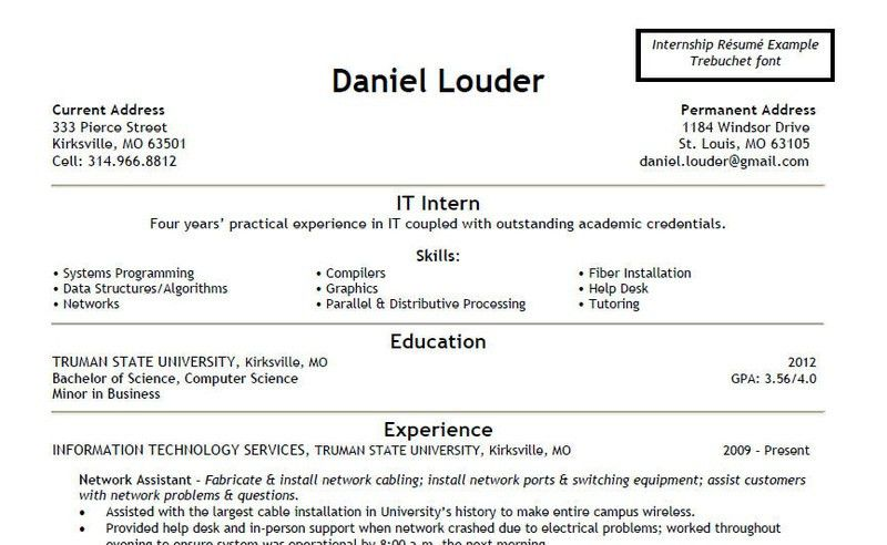 Enchanting Federal Resume Builder 92 With Additional Good ...