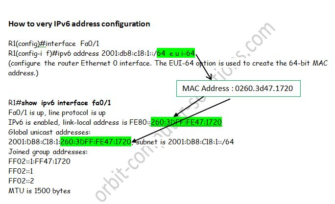How to Configure IPv6 on Cisco Router Examples