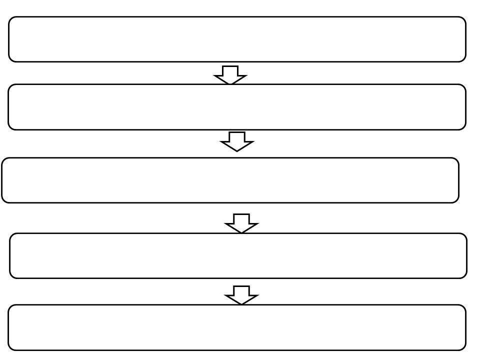 Blank Flowchart Templates - Create A Flowchart