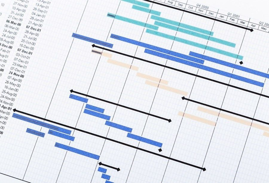 Project Management Templates - XPM Consulting