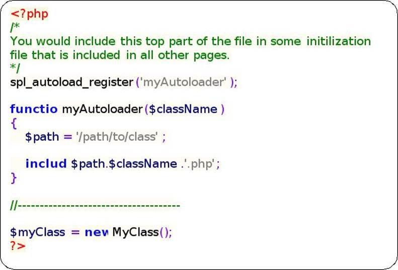 Object Oriented Programming - LEARN PHP IN A DAY: The Ultimate ...